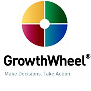 GrowthWheel-square